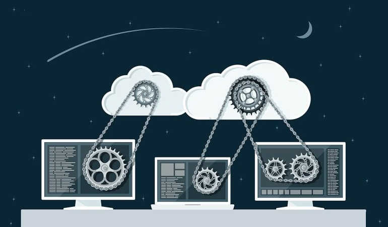 Cloud Computing Types And Their Main Features